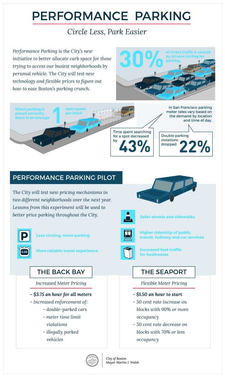 perfparking_infographic-03
